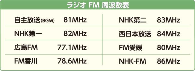 番組 表 nhkfm